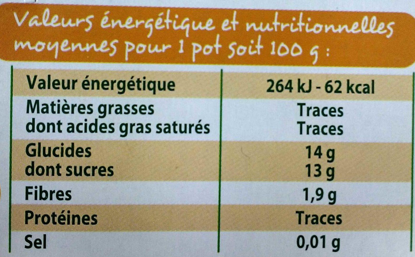 Purées de fruits BIO à base de Pommes et de Mangue - Nutrition facts