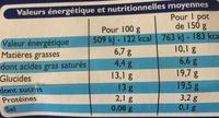 Yaourt grecque sur lit d'abricot - Voedingswaarden