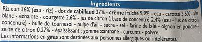 Cabillaud sauce citron et riz aux petits légumes - Ingredients