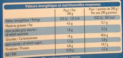 Cabillaud sauce citron et riz aux petits légumes - Nutrition facts