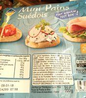 Mini pains suédois - Product