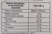 L'offre du Boucher Boudin noir - Informations nutritionnelles - fr