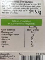 Salade de quinoa aux légumes et fruits secs - Informations nutritionnelles - fr