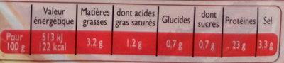 Filet de Bacon Fumé - Informations nutritionnelles