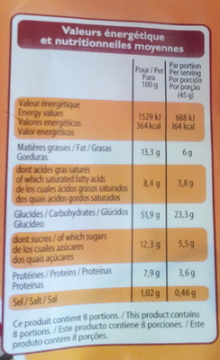 8 Mini Gâches - Nutrition facts - fr