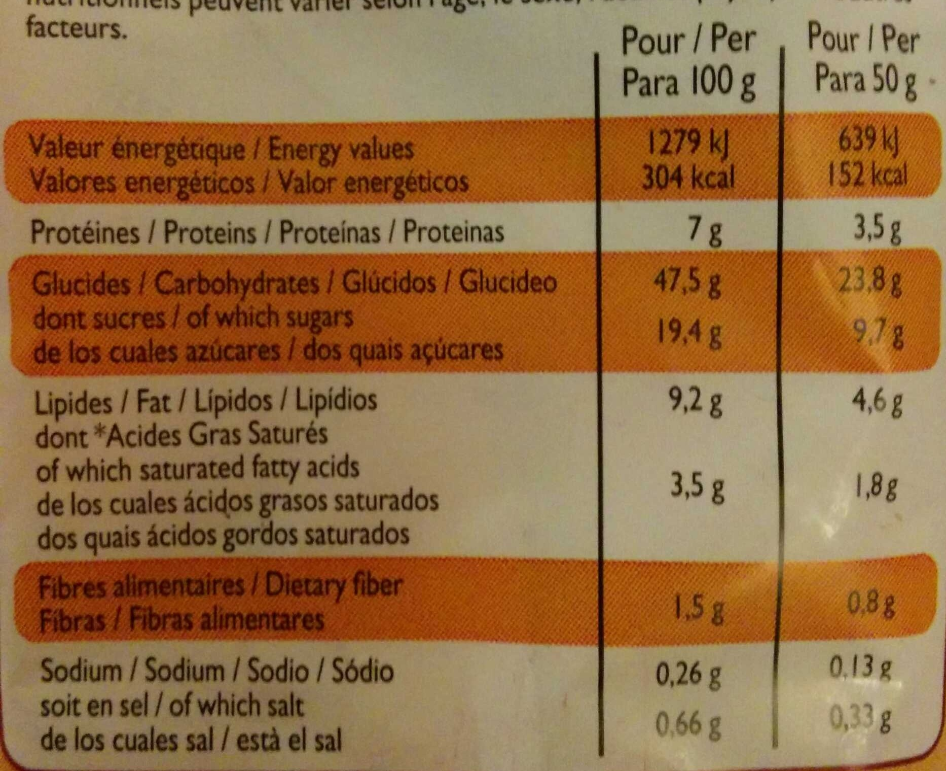 Petits Chinois - Nutrition facts - fr
