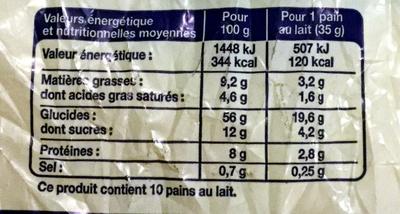 Pains au lait - Informations nutritionnelles