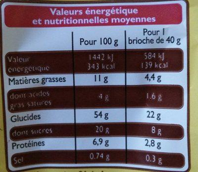 8 petites brioches fourrage goût chocolat - Informations nutritionnelles - fr