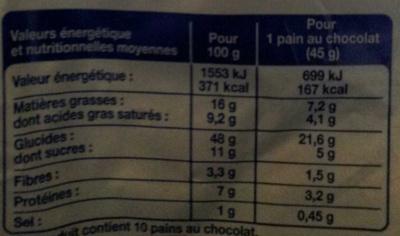 10 pains au chocolat - Voedingswaarden - fr