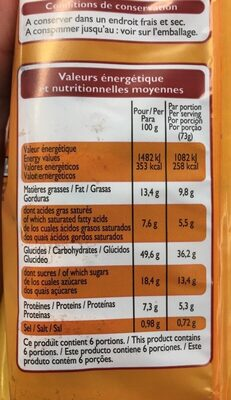 Gâche tranchée aux pépites de chocolat - Valori nutrizionali - fr