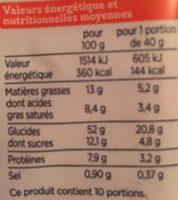 Brioche Tressée Pur Beurre et à la Crème Fraîche de Normandie - Informations nutritionnelles - fr