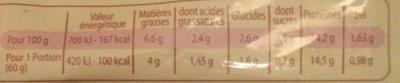 Véritable Jambon persillé de Bourgogne - Informations nutritionnelles - fr