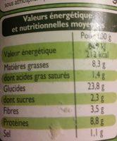 Poulet rôti sauce Caesar - Voedingswaarden - fr