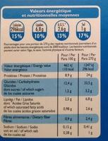 Cabillaud sauce citron et son riz aux petits légumes - Nutrition facts
