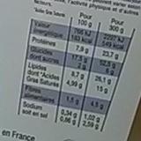 Capelletti jambon sauce trois fromages - Informations nutritionnelles