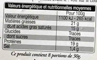 Camembert (21 % MG) - Valori nutrizionali - fr