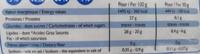 Emmental Français Râpé (28 % MG) - Informations nutritionnelles