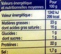 Saint-Paulin au lait pasteurisé - Informations nutritionnelles - fr