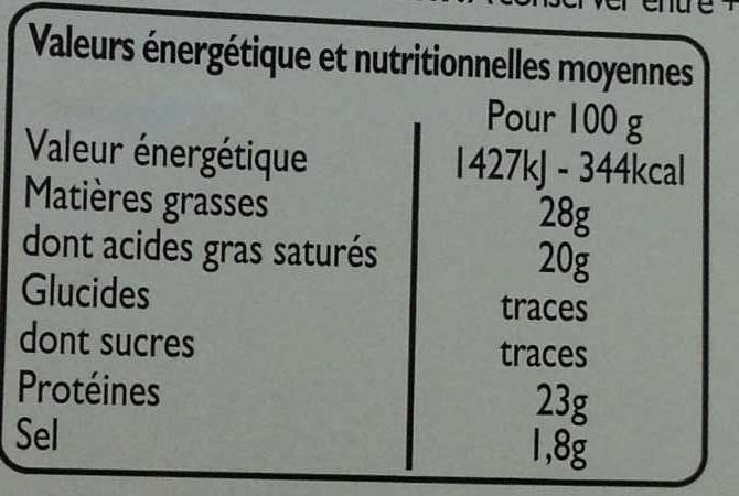 Gouda en tranches - Informations nutritionnelles