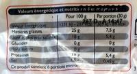 Sainte Maure - Nutrition facts