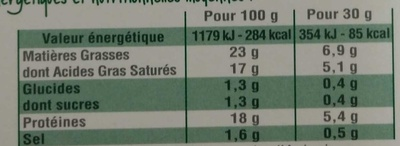 Selles-sur-Cher - Voedingswaarden