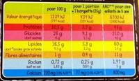 Kids - Bâtonnets et fromage fondu - Informations nutritionnelles