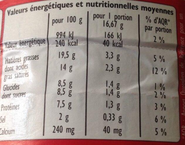 P'tits fondus - Voedingswaarden - fr