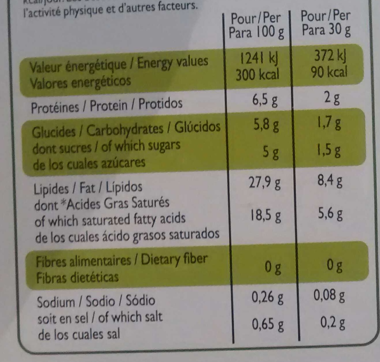 Fromage à tartiner - Raisin, figue et noix (27,9 % MG) - Informations nutritionnelles - fr