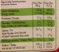 Ail et fines herbes fromage à tartiner (27% MG) - Nutrition facts