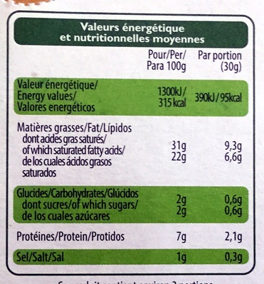 Fromage à tartiner  chèvre - Valori nutrizionali - fr