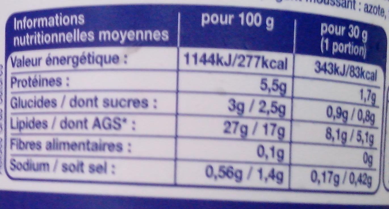 Fromage à tartiner Ail et fines herbes - Voedingswaarden