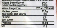 Mini Involtini de speck au chèvre - Nutrition facts