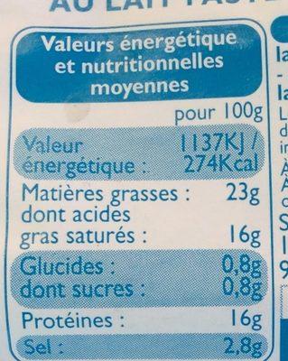 Fromages de brebis - Nutrition facts - fr