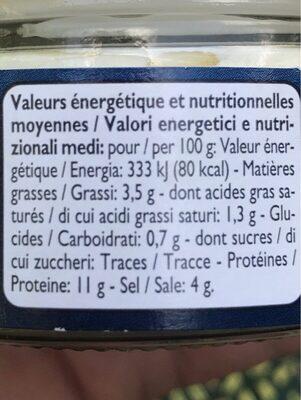 Oeufs De Lompes - Informations nutritionnelles - fr