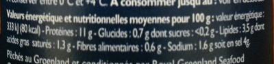 Œufs de Lompes Rouges - Nutrition facts