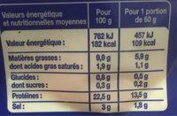 Saumon Atlantique fumé au bois de hêtre - Informations nutritionnelles - fr