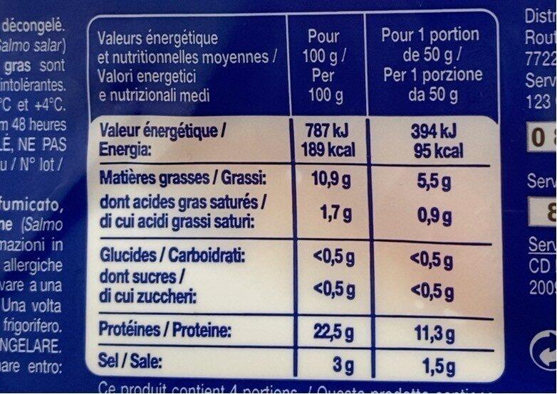 Saumon fumé - Valori nutrizionali - fr