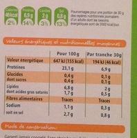 Saumon Atlantique fumé élevé en Irlande Bio (4 tranches + 1 gratuite) - 150 g - Voedingswaarden - fr