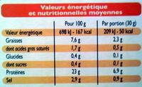 BIO Saumon Atlantique fumé - Informations nutritionnelles