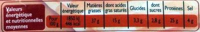 Saucisson Sec - Qualité Supérieure - Valori nutrizionali - fr