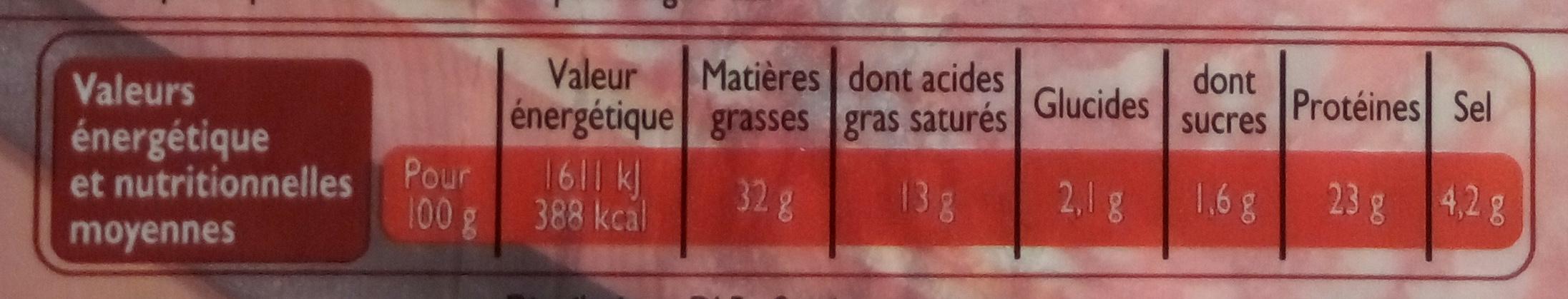Pavé au poivre - Valori nutrizionali - fr