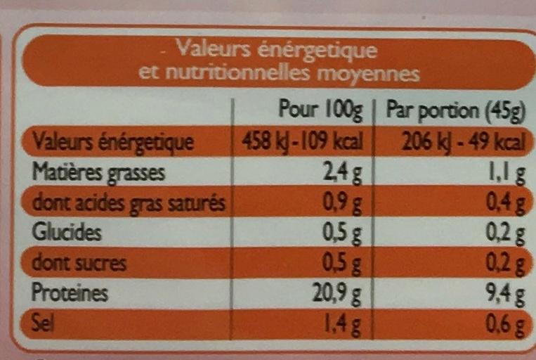 Jambon de Paris, Découenné Dégraissé (4 Tranches) - Informazioni nutrizionali - fr
