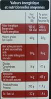 Spécialité de Saucisson Sec - Voedingswaarden - fr