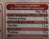 Jambon de Paris -25 % de sel Découenné Dégraissé - Informations nutritionnelles