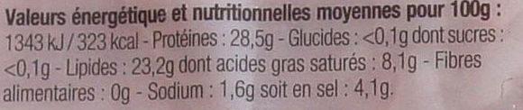 Saucisson Italien 27 tranches - Informations nutritionnelles - fr