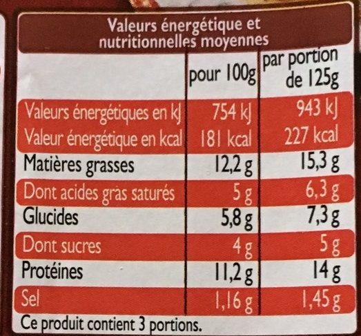 Boudins noir aux oignons - Informations nutritionnelles - fr