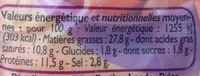 Saucisses Cocktails - Nutrition facts