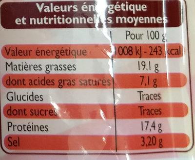 Lardons fumés - Voedingswaarden
