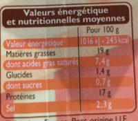 Allumettes fumées - Informations nutritionnelles