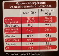 Langue de porc en gelée - Informations nutritionnelles - fr